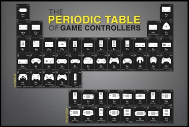 Periodic Table of Game Controllers