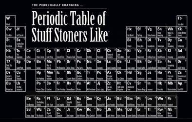 Periodic Table of Stuff Stoners Like weed, pot, reefer, marijuana, cannabis